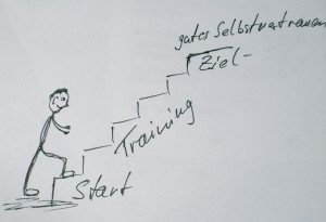Selbstvertrauen trainieren